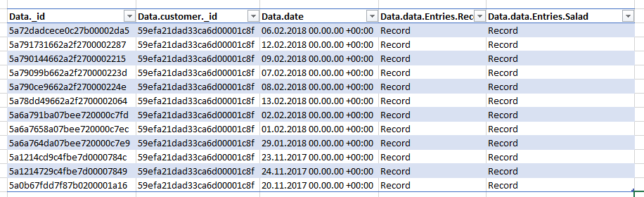 Excel To Nested Json
