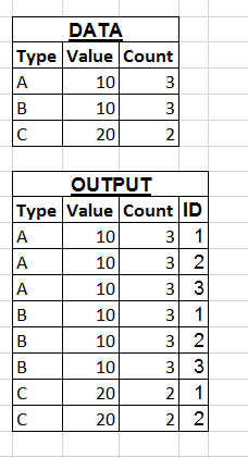 Duplicate Query.PNG
