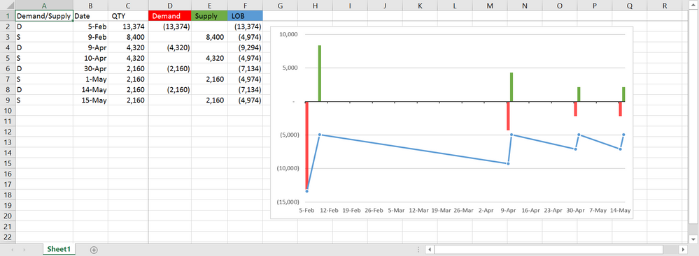 Calculations in a bar chart and plot a new line wi microsoft question1g ccuart Image collections