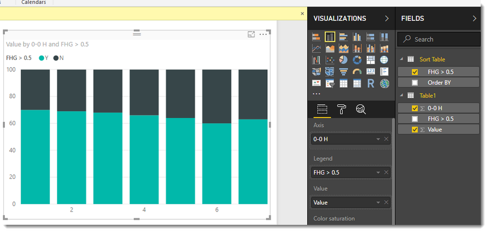 8f30a58b84cbb Solved  Order of bars in stacked bar chart - Microsoft Power BI ...
