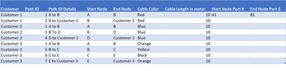 Network Table.png