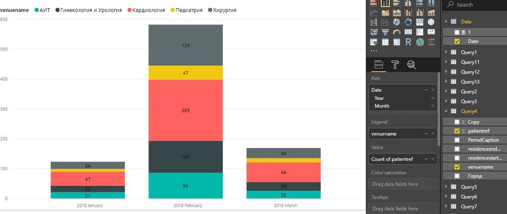 Stacked Column Chart How To Display Total Microsoft Power Bi