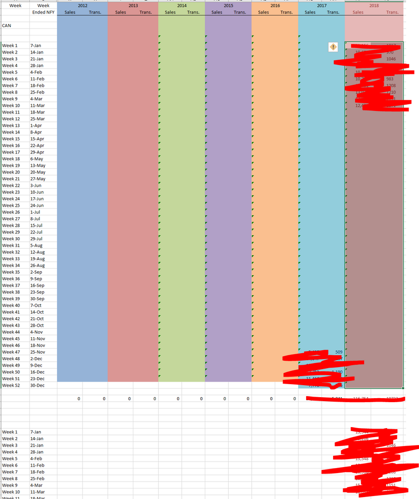 Solved: How do I import set ranges from many worksheets in