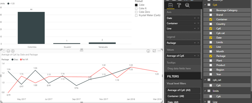 Solved: Show all months on graph - Microsoft Power BI Community