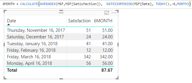 Solved Average From Today Back Six Months