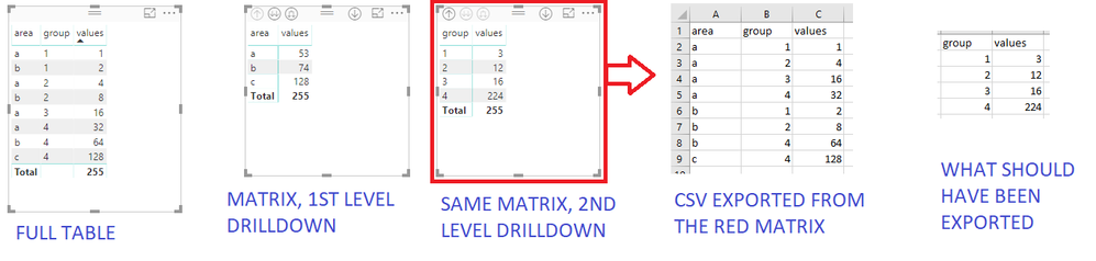 CSV export difference.png
