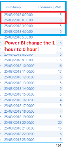 PowerBI-Table.PNG