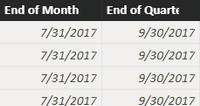 Dates Table EoM and EoQ Columns.png