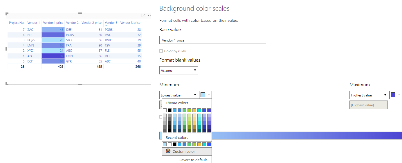 set background color scale in JSON for PowerBI Des