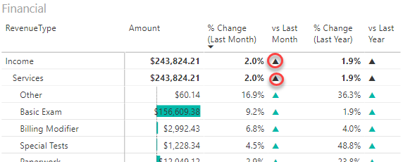 Solved: Matrix Conditional Formatting Does Not Apply to Ro