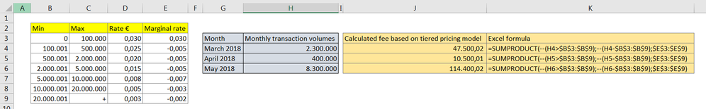 Solved: Transaction fee calculation based on tiered pricin