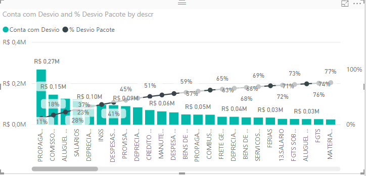 Grouping Categories In Pareto Chart With More Than Microsoft